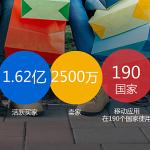 《第73期跨境电商卖家沙龙》2017-eBay新政及选品数据分析专题分享会!