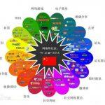 SEO优化通用技巧教程百问百答(81~100)